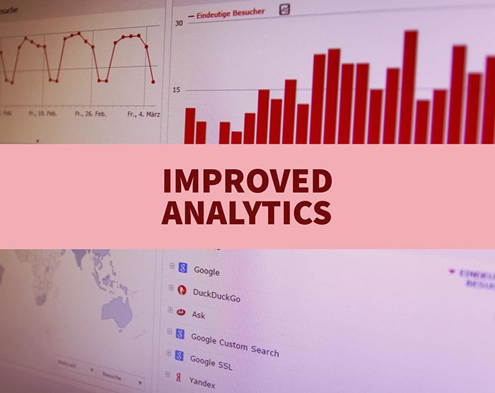 Improved Analytics